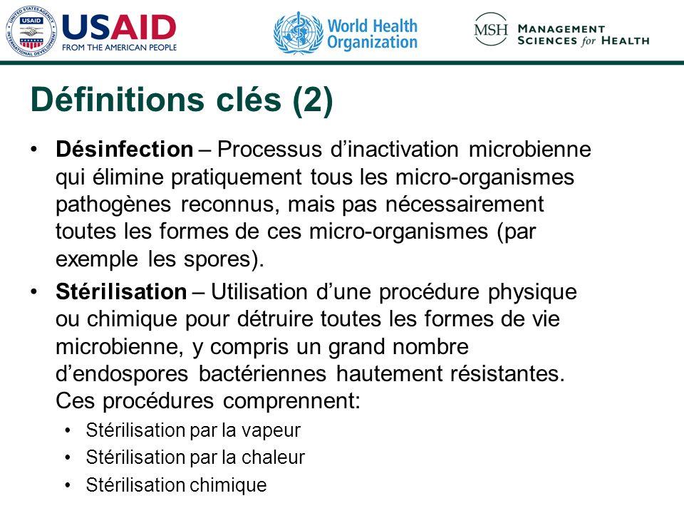 Définitions clés (2) Désinfection – Processus dinactivation microbienne qui élimine pratiquement tous les micro-organismes pathogènes reconnus, mais p
