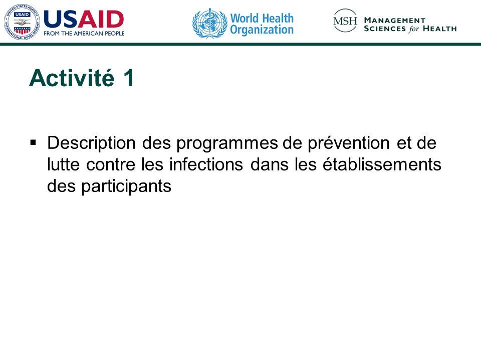 Activité 1 Description des programmes de prévention et de lutte contre les infections dans les établissements des participants