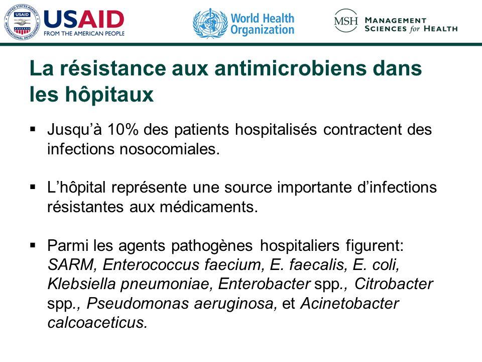 La résistance aux antimicrobiens dans les hôpitaux Jusquà 10% des patients hospitalisés contractent des infections nosocomiales. Lhôpital représente u