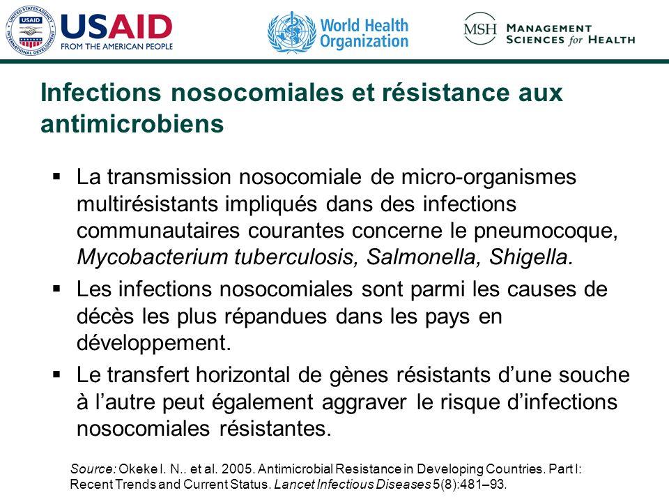 Infections nosocomiales et résistance aux antimicrobiens La transmission nosocomiale de micro-organismes multirésistants impliqués dans des infections