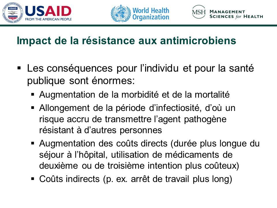 Impact de la résistance aux antimicrobiens Les conséquences pour lindividu et pour la santé publique sont énormes: Augmentation de la morbidité et de