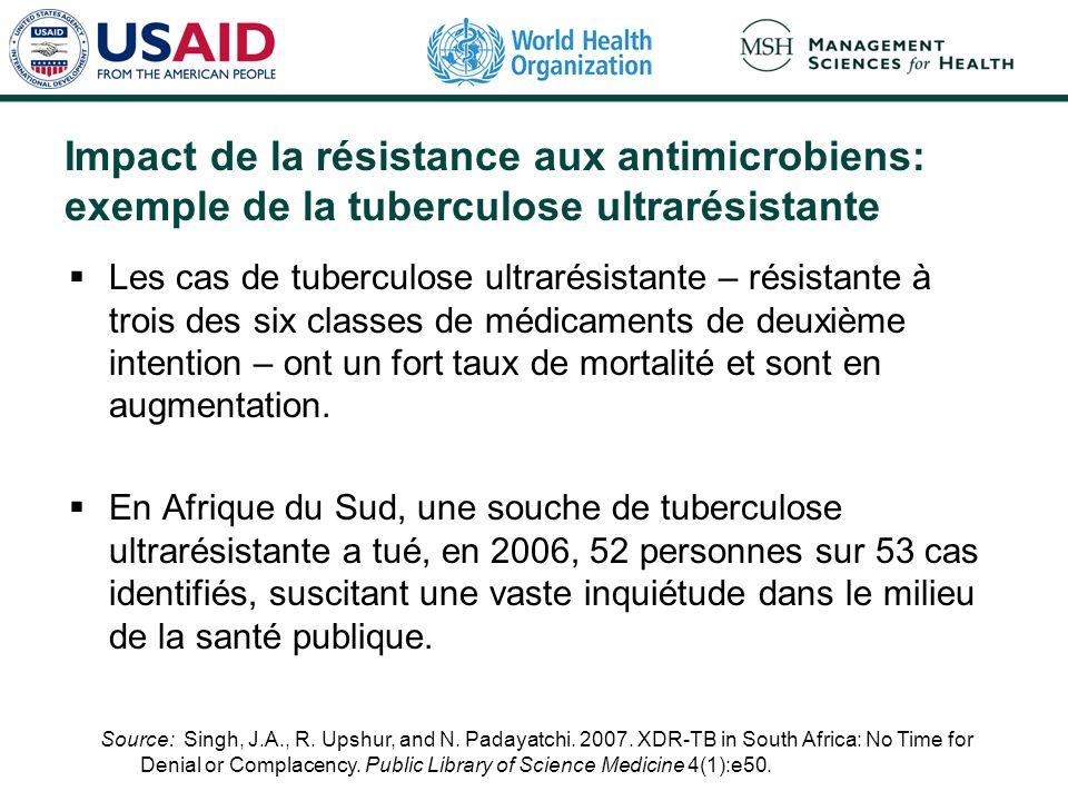 Impact de la résistance aux antimicrobiens: exemple de la tuberculose ultrarésistante Les cas de tuberculose ultrarésistante – résistante à trois des