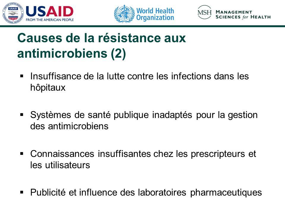 Causes de la résistance aux antimicrobiens (2) Insuffisance de la lutte contre les infections dans les hôpitaux Systèmes de santé publique inadaptés p