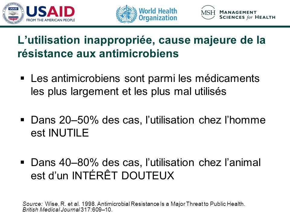 Lutilisation inappropriée, cause majeure de la résistance aux antimicrobiens Les antimicrobiens sont parmi les médicaments les plus largement et les p