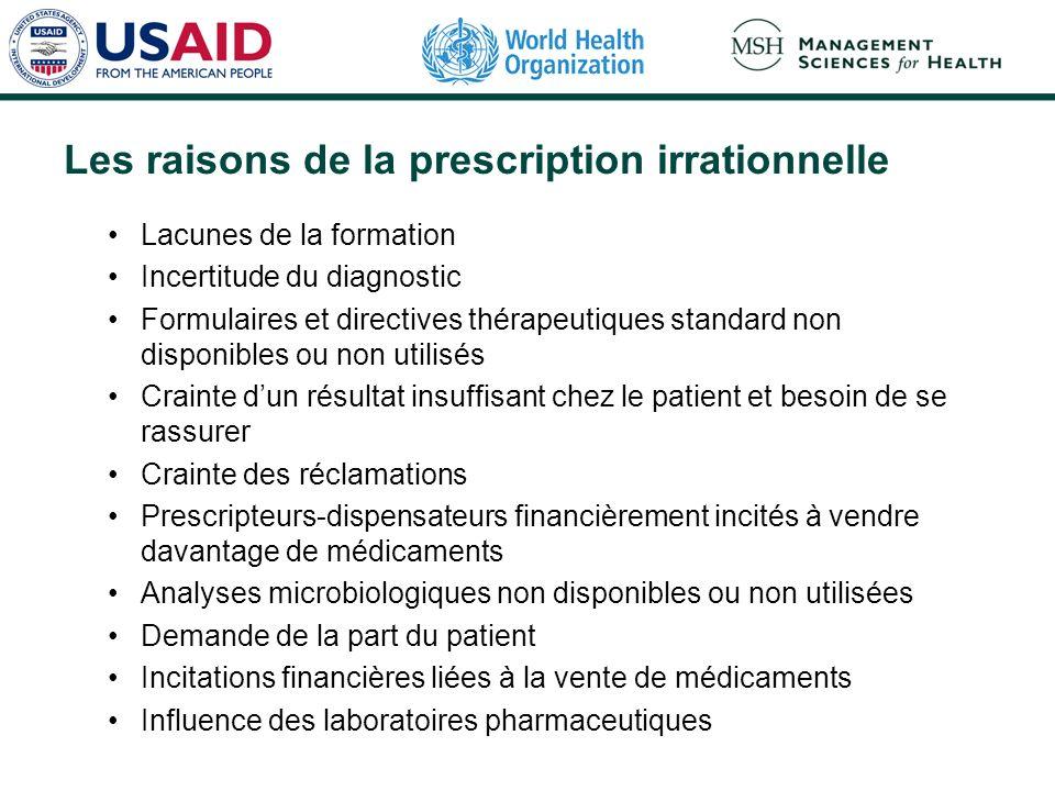 Les raisons de la prescription irrationnelle Lacunes de la formation Incertitude du diagnostic Formulaires et directives thérapeutiques standard non d