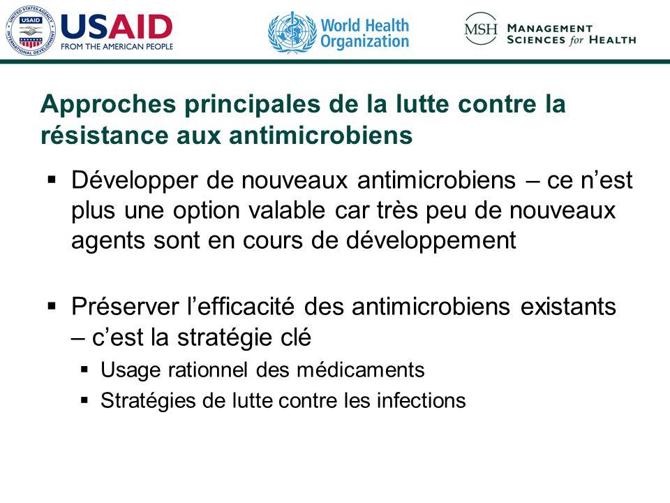 Approches principales de la lutte contre la résistance aux antimicrobiens Développer de nouveaux antimicrobiens – ce nest plus une option valable car
