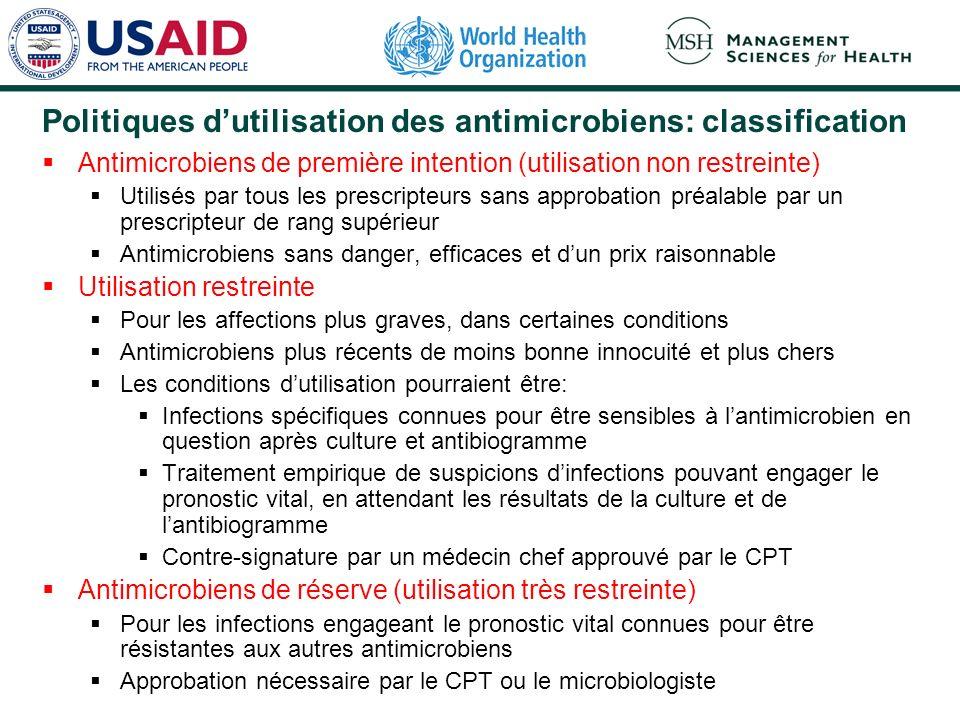 Politiques dutilisation des antimicrobiens: classification Antimicrobiens de première intention (utilisation non restreinte) Utilisés par tous les pre