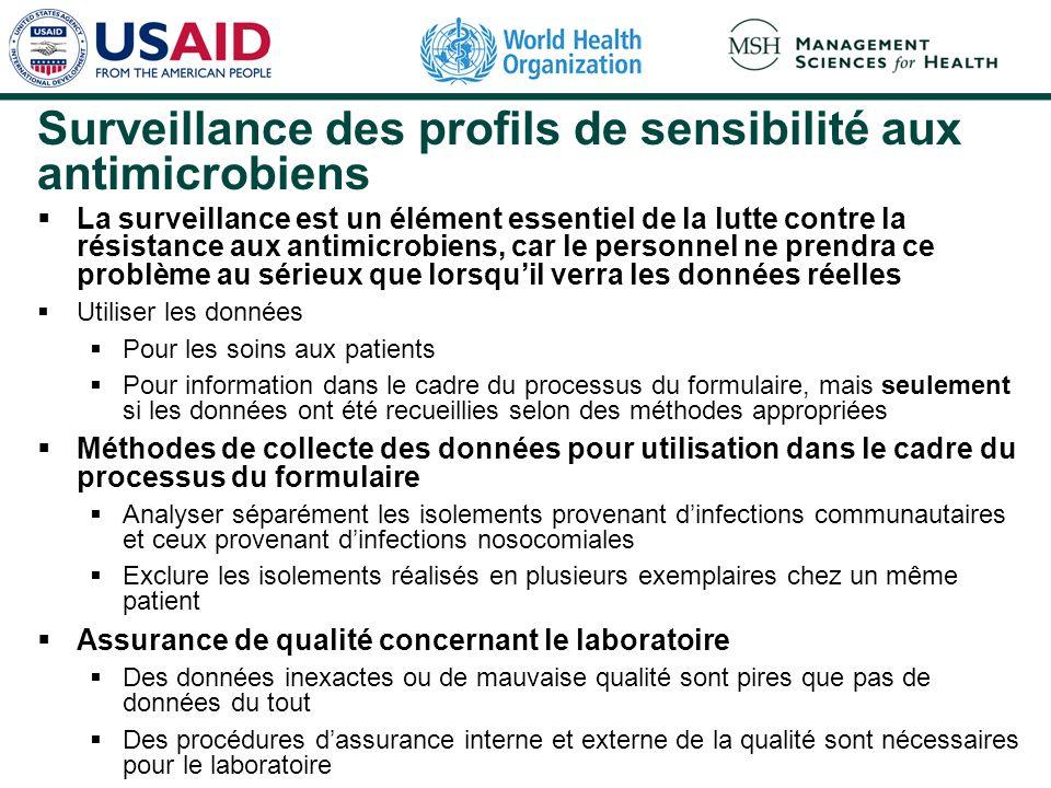 Surveillance des profils de sensibilité aux antimicrobiens La surveillance est un élément essentiel de la lutte contre la résistance aux antimicrobien