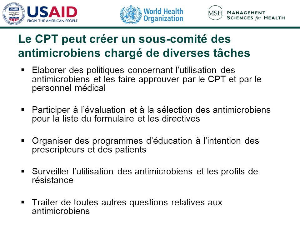 Le CPT peut créer un sous-comité des antimicrobiens chargé de diverses tâches Elaborer des politiques concernant lutilisation des antimicrobiens et le