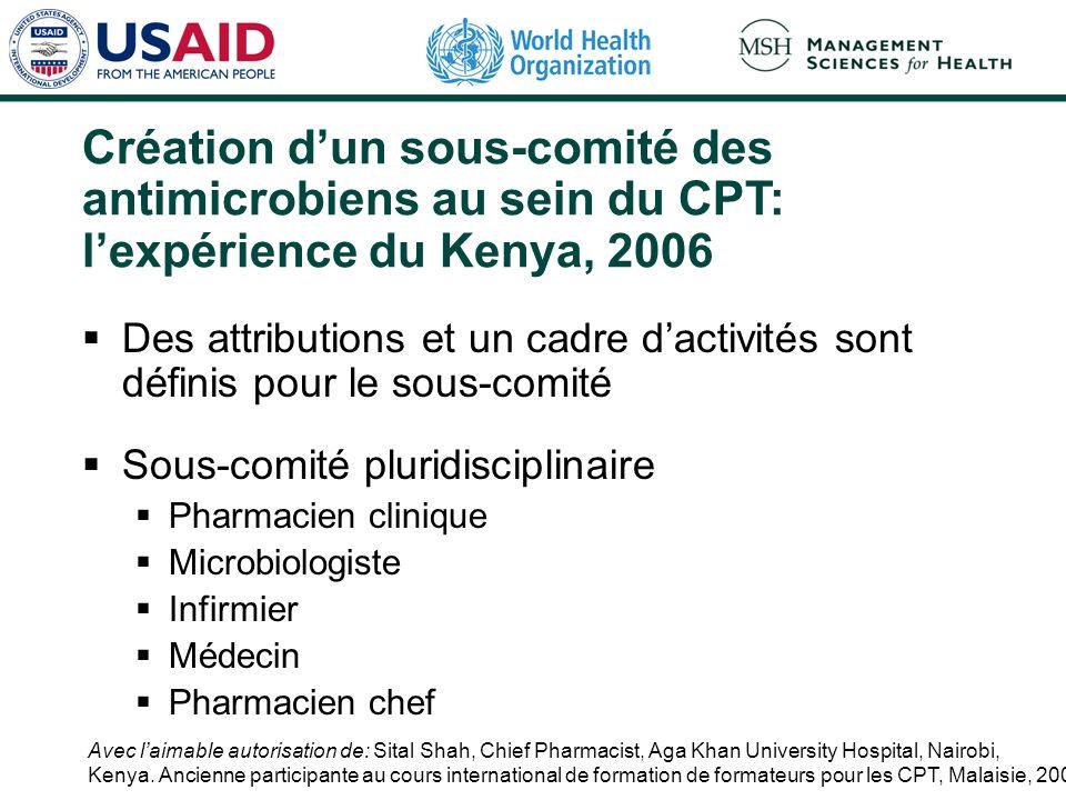 Des attributions et un cadre dactivités sont définis pour le sous-comité Sous-comité pluridisciplinaire Pharmacien clinique Microbiologiste Infirmier