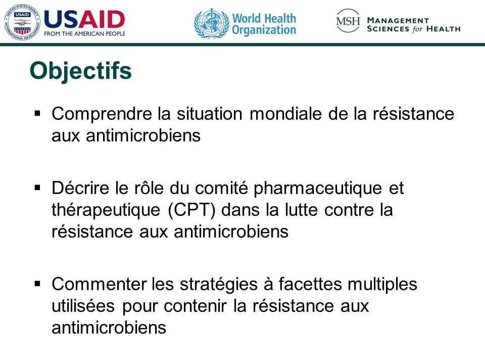 Objectifs Comprendre la situation mondiale de la résistance aux antimicrobiens Décrire le rôle du comité pharmaceutique et thérapeutique (CPT) dans la
