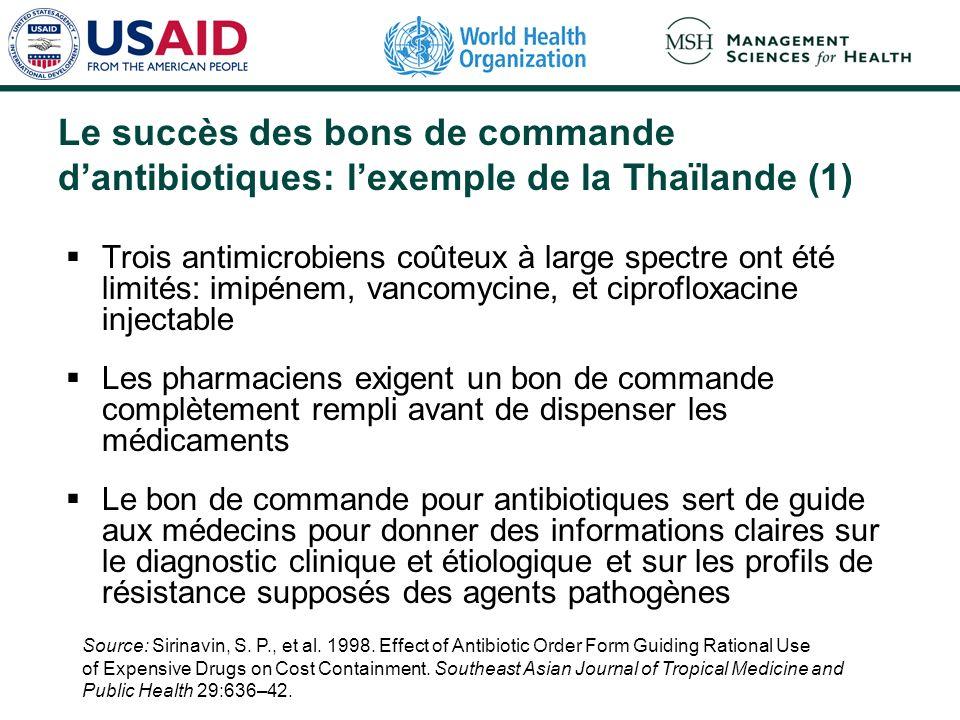 Le succès des bons de commande dantibiotiques: lexemple de la Thaïlande (1) Trois antimicrobiens coûteux à large spectre ont été limités: imipénem, va
