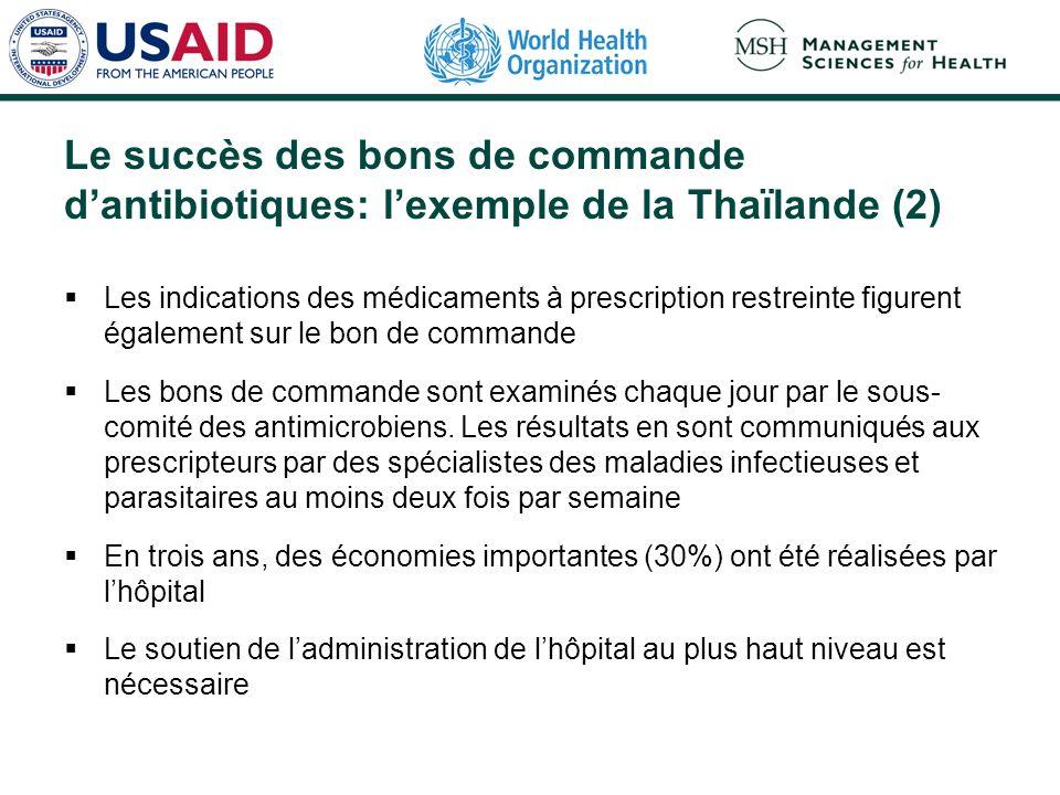 Le succès des bons de commande dantibiotiques: lexemple de la Thaïlande (2) Les indications des médicaments à prescription restreinte figurent égaleme