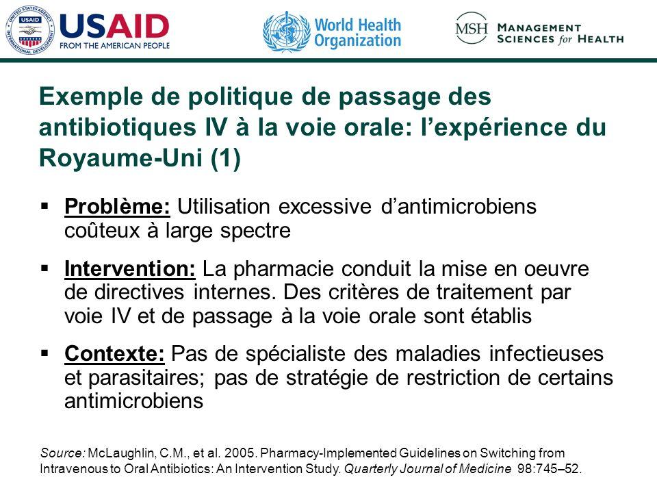 Exemple de politique de passage des antibiotiques IV à la voie orale: lexpérience du Royaume-Uni (1) Problème: Utilisation excessive dantimicrobiens c