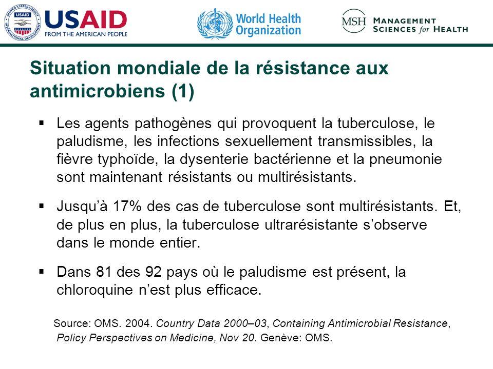 Situation mondiale de la résistance aux antimicrobiens (1) Les agents pathogènes qui provoquent la tuberculose, le paludisme, les infections sexuellem