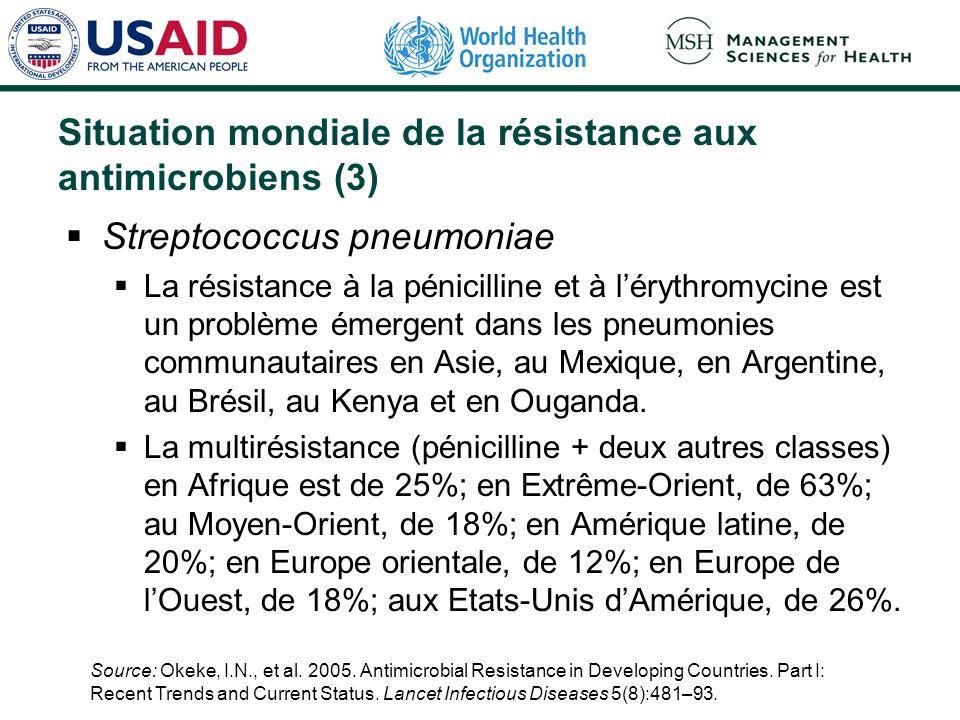 Situation mondiale de la résistance aux antimicrobiens (3) Streptococcus pneumoniae La résistance à la pénicilline et à lérythromycine est un problème