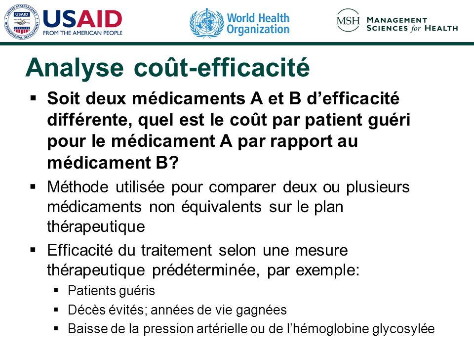 Analyse coût-efficacité Soit deux médicaments A et B defficacité différente, quel est le coût par patient guéri pour le médicament A par rapport au médicament B.