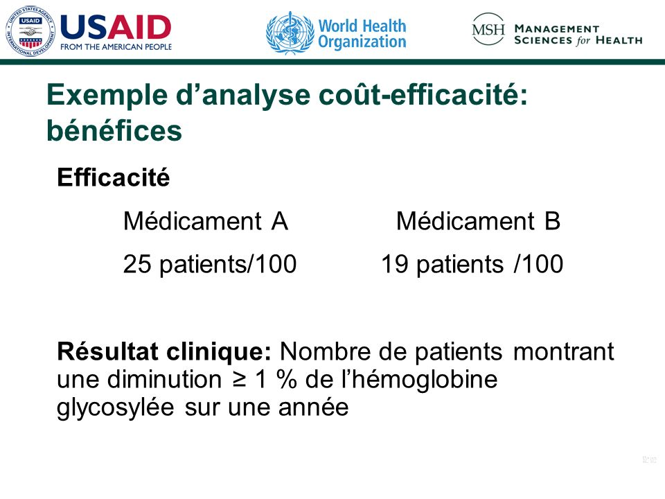 Exemple danalyse coût-efficacité: bénéfices Efficacité Médicament A Médicament B 25 patients/100 19 patients /100 Résultat clinique: Nombre de patients montrant une diminution 1 % de lhémoglobine glycosylée sur une année