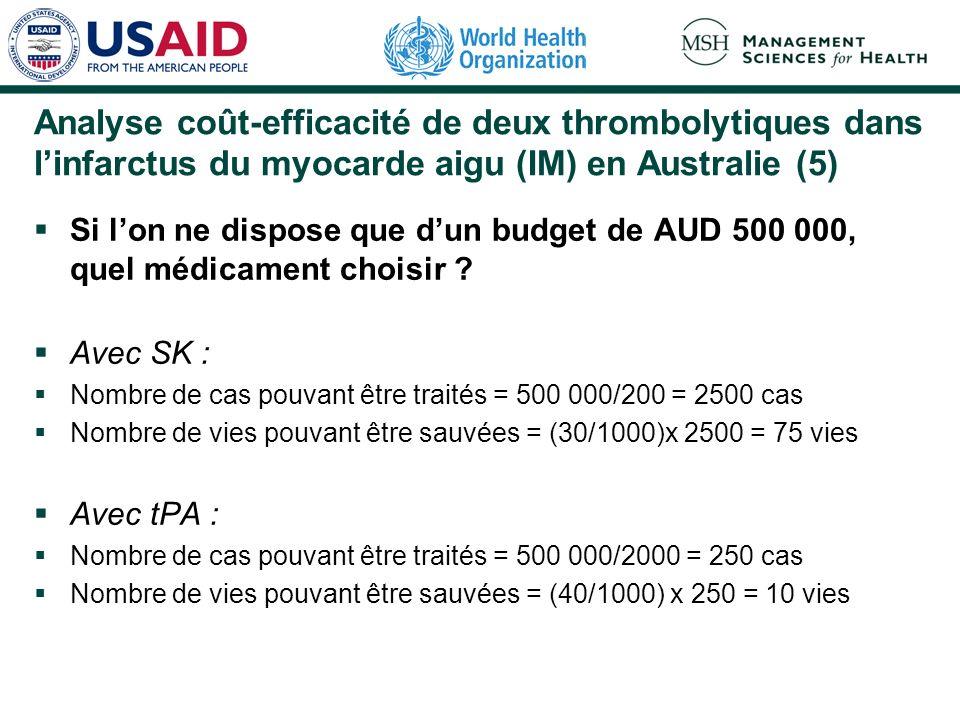 Analyse coût-efficacité de deux thrombolytiques dans linfarctus du myocarde aigu (IM) en Australie (5) Si lon ne dispose que dun budget de AUD 500 000, quel médicament choisir .