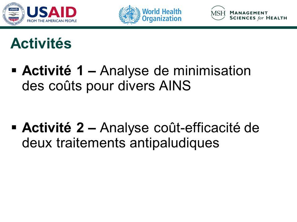 Activités Activité 1 – Analyse de minimisation des coûts pour divers AINS Activité 2 – Analyse coût-efficacité de deux traitements antipaludiques