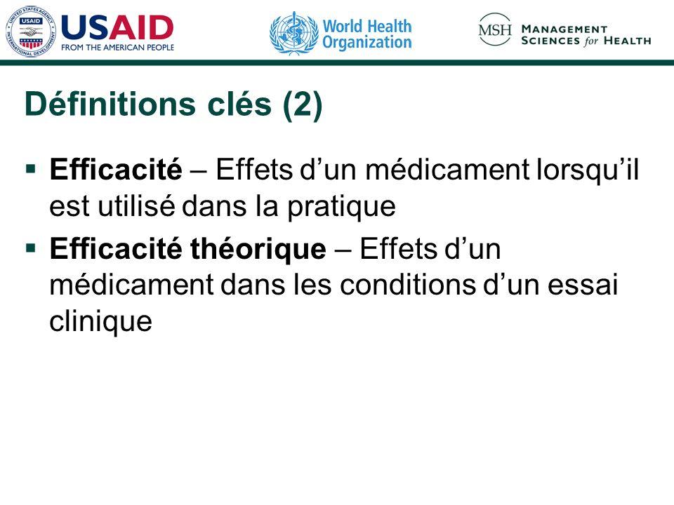 Définitions clés (2) Efficacité – Effets dun médicament lorsquil est utilisé dans la pratique Efficacité théorique – Effets dun médicament dans les conditions dun essai clinique