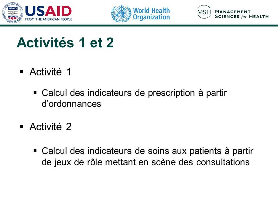 Activités 1 et 2 Activité 1 Calcul des indicateurs de prescription à partir dordonnances Activité 2 Calcul des indicateurs de soins aux patients à partir de jeux de rôle mettant en scène des consultations