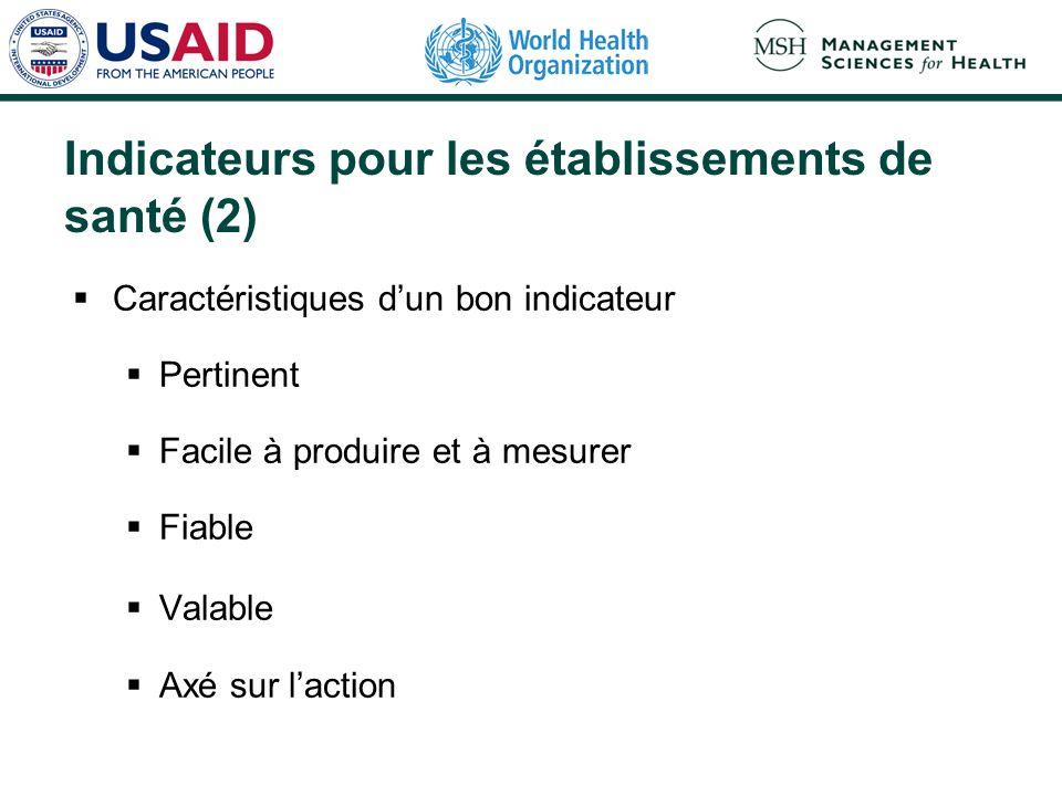 Indicateurs pour les établissements de santé (2) Caractéristiques dun bon indicateur Pertinent Facile à produire et à mesurer Fiable Valable Axé sur laction