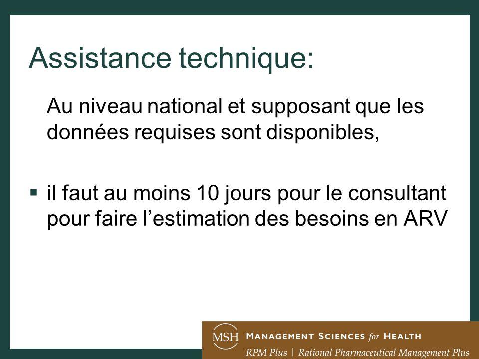 Assistance technique: Au niveau national et supposant que les données requises sont disponibles, il faut au moins 10 jours pour le consultant pour fai