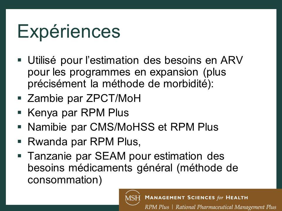 Expériences Utilisé pour lestimation des besoins en ARV pour les programmes en expansion (plus précisément la méthode de morbidité): Zambie par ZPCT/M
