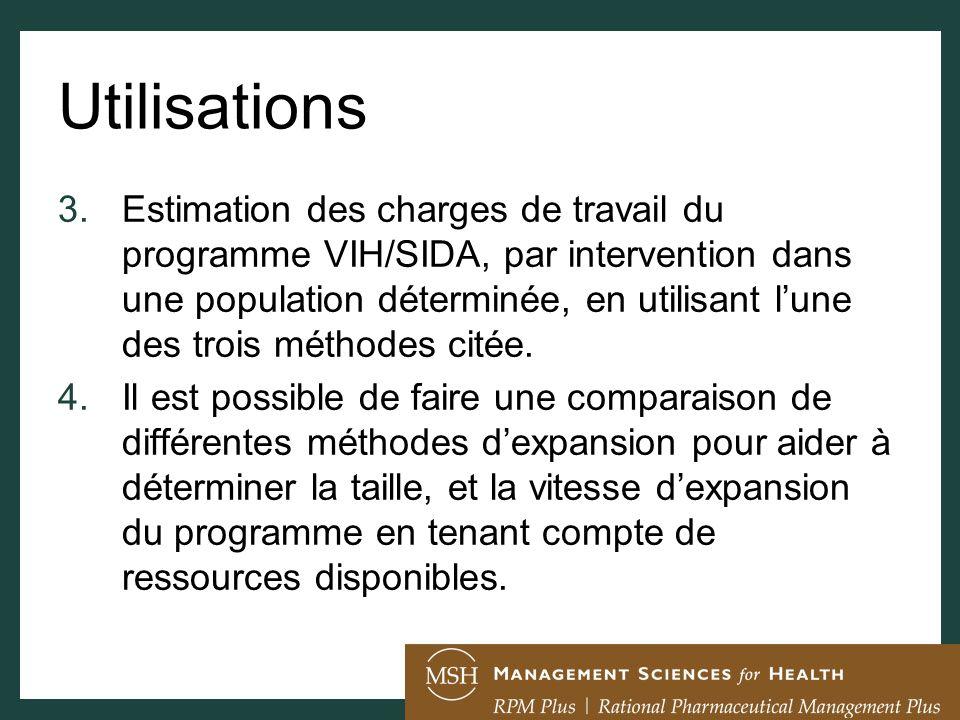 Utilisations 3.Estimation des charges de travail du programme VIH/SIDA, par intervention dans une population déterminée, en utilisant lune des trois m