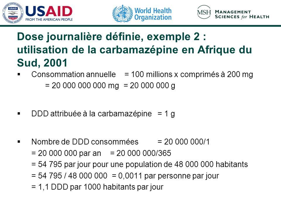 Dose journalière définie, exemple 2 : utilisation de la carbamazépine en Afrique du Sud, 2001 Consommation annuelle = 100 millions x comprimés à 200 m
