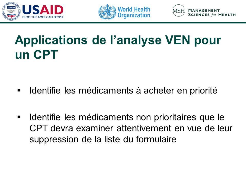 Applications de lanalyse VEN pour un CPT Identifie les médicaments à acheter en priorité Identifie les médicaments non prioritaires que le CPT devra e
