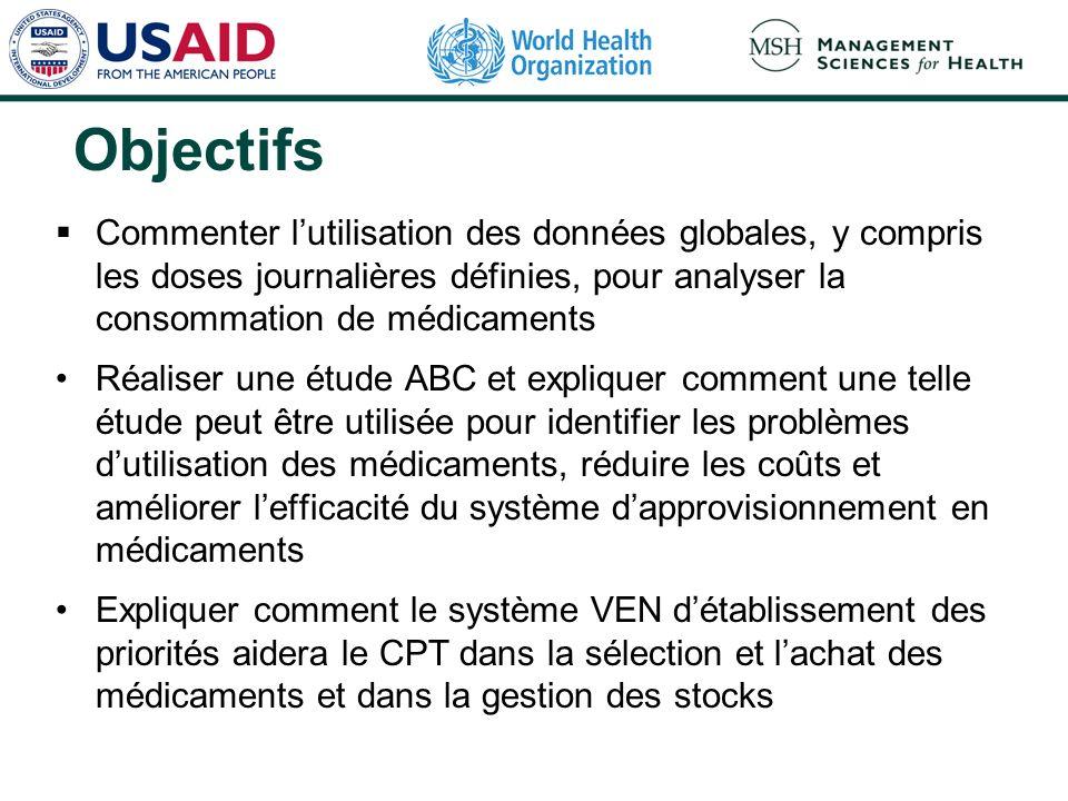 Objectifs Commenter lutilisation des données globales, y compris les doses journalières définies, pour analyser la consommation de médicaments Réalise
