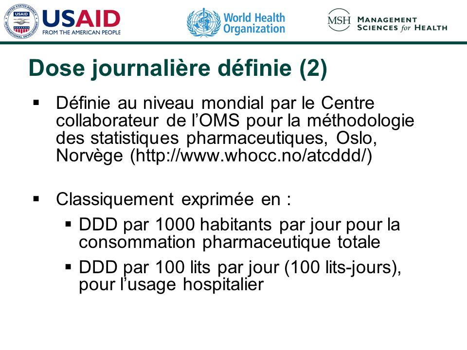 Dose journalière définie (2) Définie au niveau mondial par le Centre collaborateur de lOMS pour la méthodologie des statistiques pharmaceutiques, Oslo