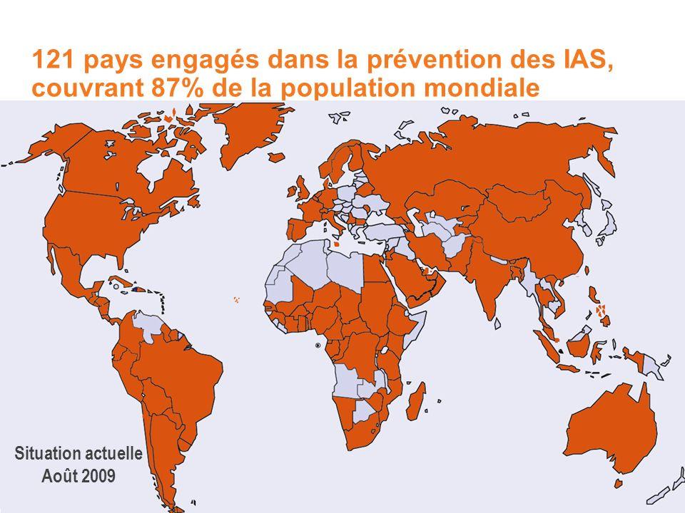 121 pays engagés dans la prévention des IAS, couvrant 87% de la population mondiale Perspective as of 5 May 2009 Situation actuelle Août 2009