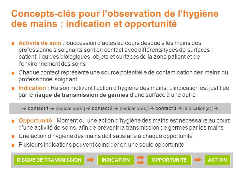 Concepts-clés pour lobservation de lhygiène des mains : indication et opportunité Activité de soin : Succession dactes au cours desquels les mains des
