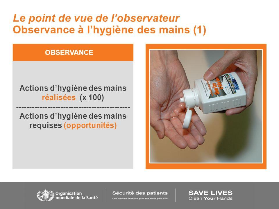 Le point de vue de lobservateur Observance à lhygiène des mains (1) Actions dhygiène des mains réalisées (x 100) -------------------------------------