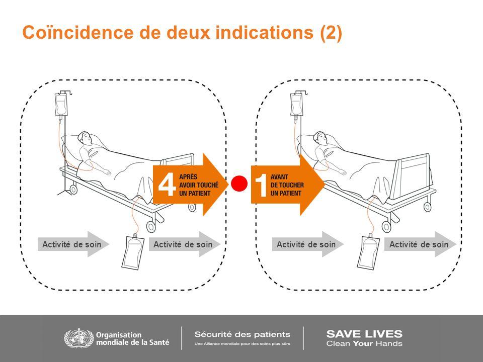 Coïncidence de deux indications (2) Activité de soin