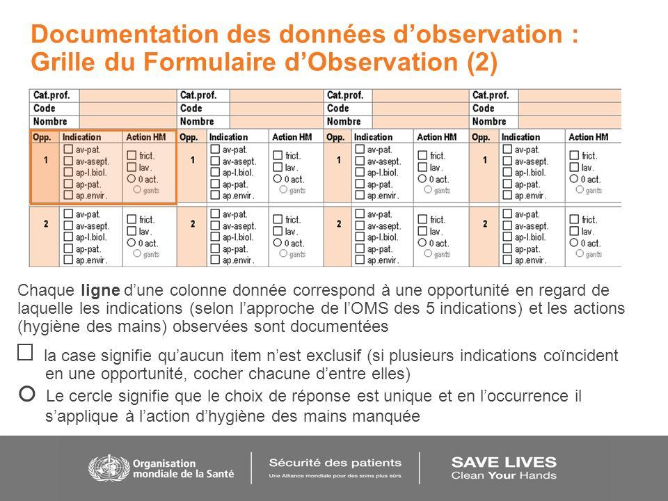 Documentation des données dobservation : Grille du Formulaire dObservation (2) Chaque ligne dune colonne donnée correspond à une opportunité en regard