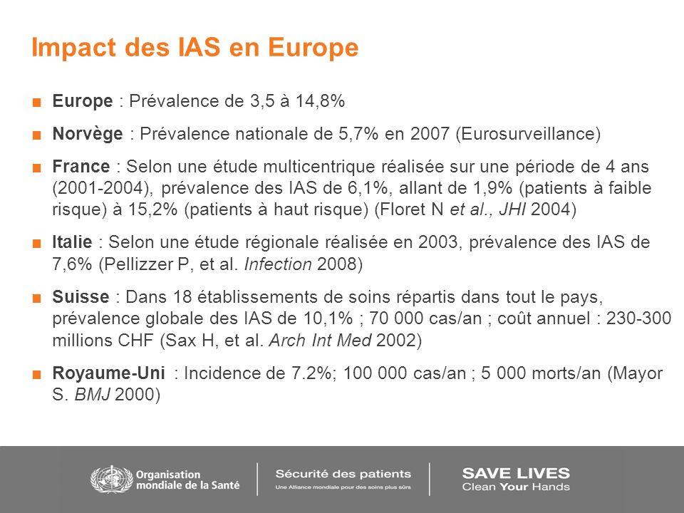 Impact des IAS en Europe Europe : Prévalence de 3,5 à 14,8% Norvège : Prévalence nationale de 5,7% en 2007 (Eurosurveillance) France : Selon une étude