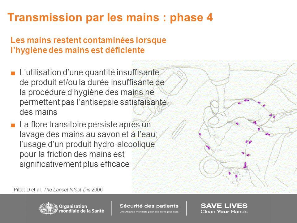 Transmission par les mains : phase 4 Les mains restent contaminées lorsque lhygiène des mains est déficiente Lutilisation dune quantité insuffisante d
