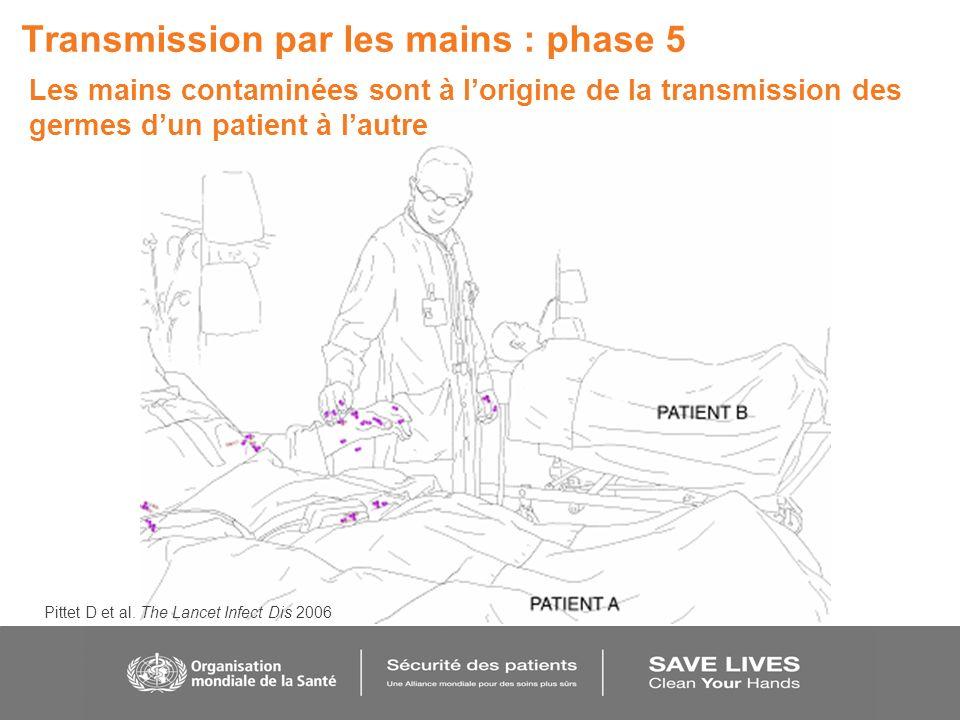 Transmission par les mains : phase 5 Les mains contaminées sont à lorigine de la transmission des germes dun patient à lautre Pittet D et al. The Lanc