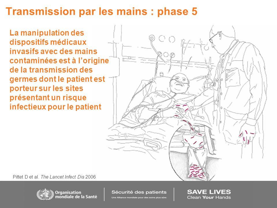 Transmission par les mains : phase 5 La manipulation des dispositifs médicaux invasifs avec des mains contaminées est à lorigine de la transmission de