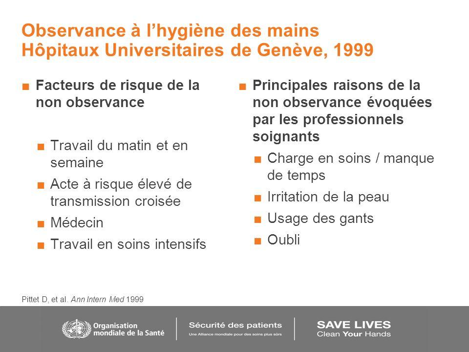 Observance à lhygiène des mains Hôpitaux Universitaires de Genève, 1999 Facteurs de risque de la non observance Travail du matin et en semaine Acte à