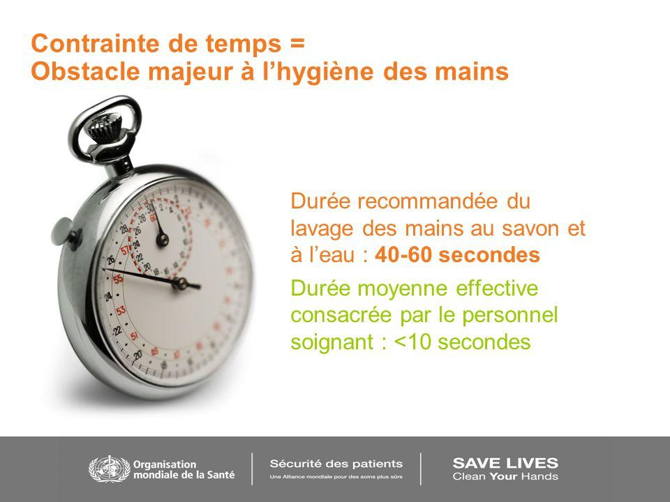 Contrainte de temps = Obstacle majeur à lhygiène des mains Durée recommandée du lavage des mains au savon et à leau : 40-60 secondes Durée moyenne eff