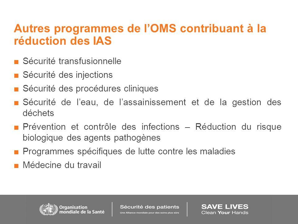 Autres programmes de lOMS contribuant à la réduction des IAS Sécurité transfusionnelle Sécurité des injections Sécurité des procédures cliniques Sécur