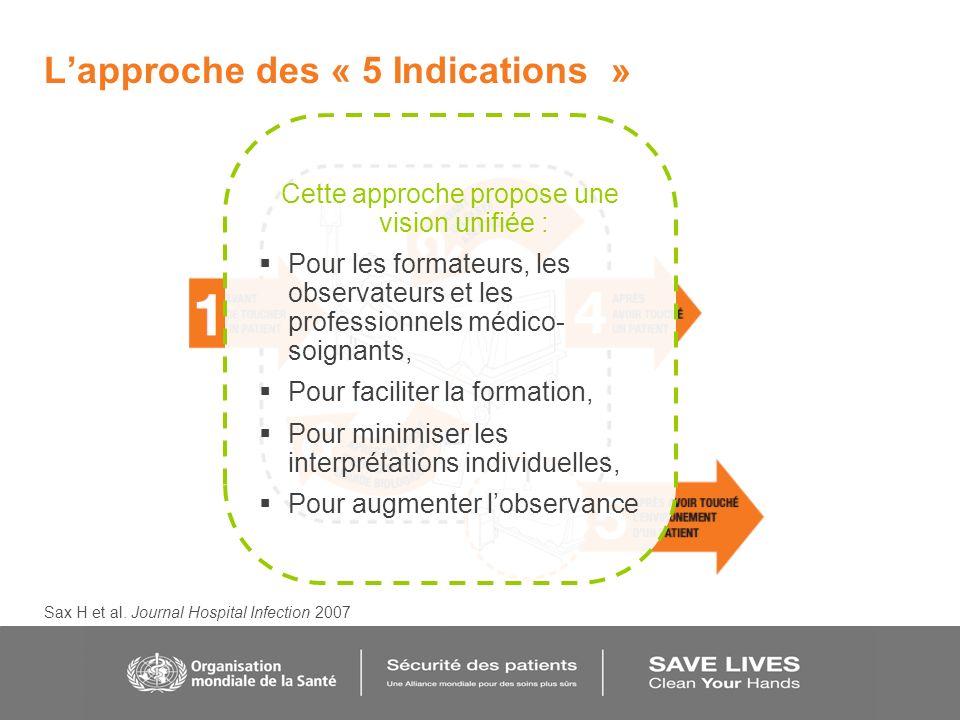 Cette approche propose une vision unifiée : Pour les formateurs, les observateurs et les professionnels médico- soignants, Pour faciliter la formation
