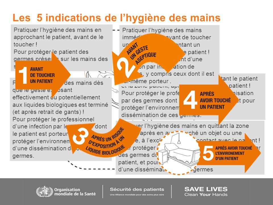 Pratiquer lhygiène des mains dès que le geste exposant effectivement ou potentiellement aux liquides biologiques est terminé (et après retrait de gant