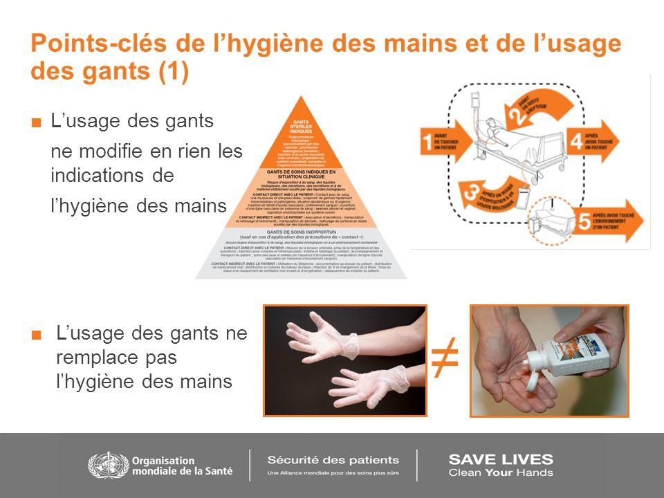 Points-clés de lhygiène des mains et de lusage des gants (1) Lusage des gants ne modifie en rien les indications de lhygiène des mains Lusage des gant