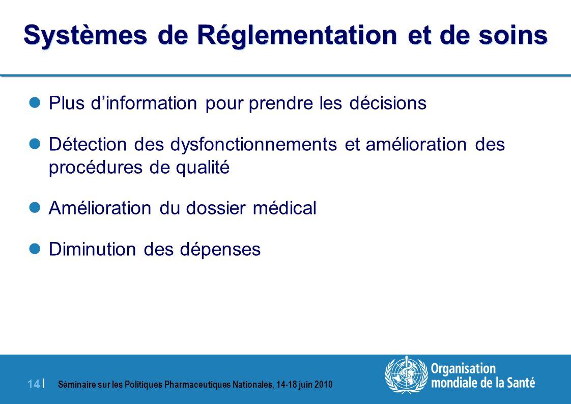 Séminaire sur les Politiques Pharmaceutiques Nationales, 14-18 juin 2010 14 | Systèmes de Réglementation et de soins Plus dinformation pour prendre les décisions Détection des dysfonctionnements et amélioration des procédures de qualité Amélioration du dossier médical Diminution des dépenses